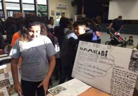 Ancient Mesopotamia Projects